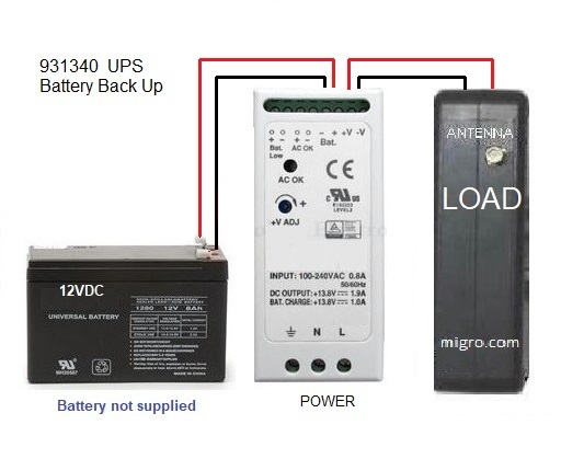 Module with Battery Charger and UPS