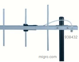 433MHz Antenna Selection